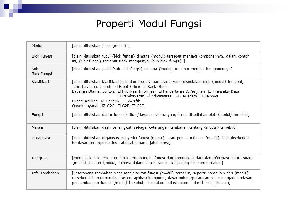 Properti Modul Fungsi Modul [disini dituliskan judul {modul} ]